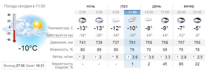 ковшу погода в баку почасовой сегодня Ростовская область, поселок