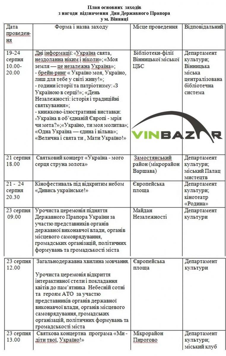 Як у Вінниці святкуватимуть День Незалежності та День Прапора (план заходів ), фото-1