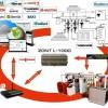 ZONT – интеллектуальные системы управления отоплен
