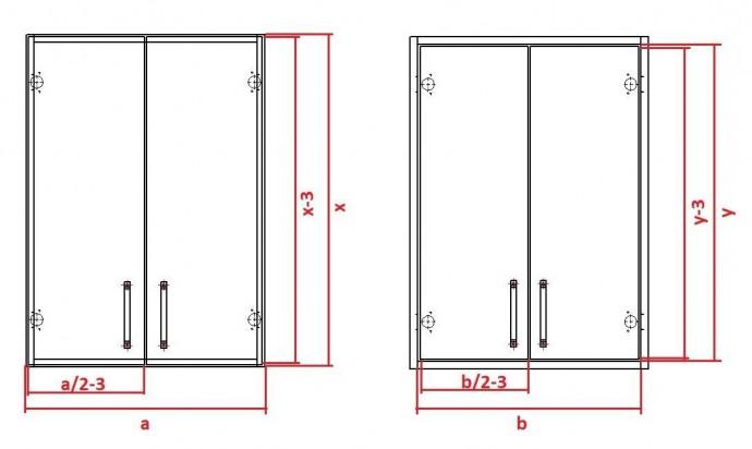 Как рассчитать площадь кухни для установки мебели?