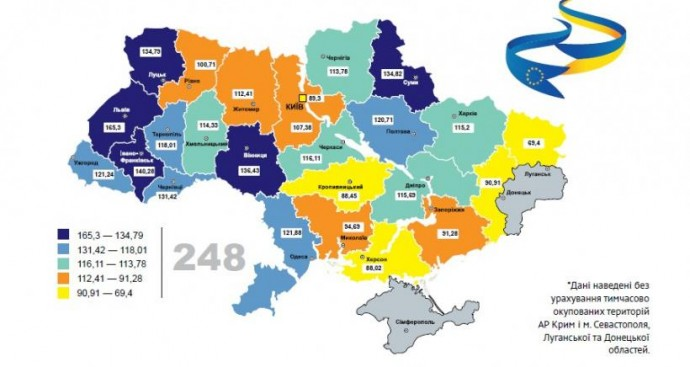 Вінниччина увійшла до трійки лідерів регіонів України за рівнем євроінтеграції (Фото)