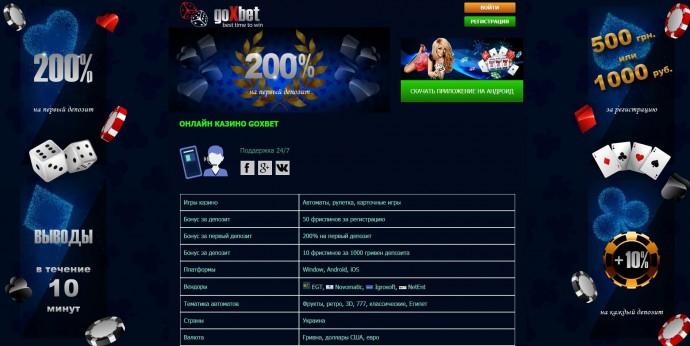Goxbet - надежное онлайн-казино