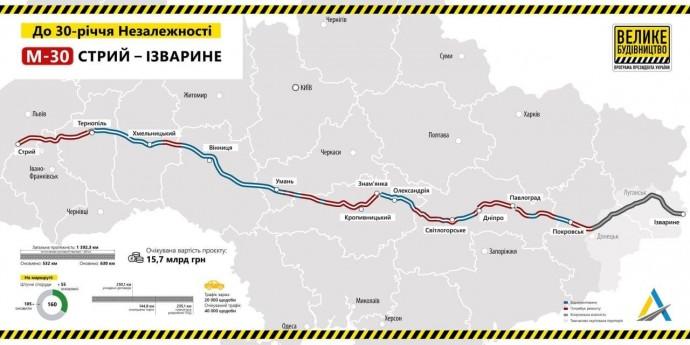 У 2021 році планують відкрити нову трасу, яка з'єднає схід та захід України. Автошлях пролягатиме через Вінниччину