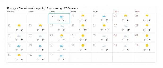 Погода у Поляні на місяць: швидкого настання весни не варто чекати