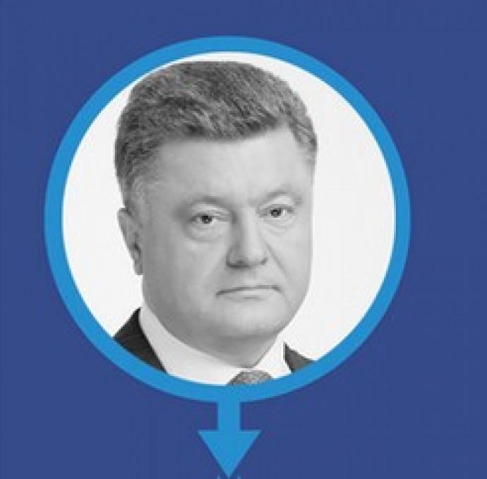Вінницькі у владі: хто із місцевих чиновників отримав значні посади за правління Петра Порошенка?