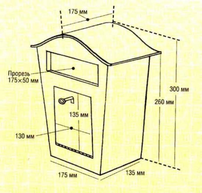 Мастер-класс по изготовлению почтового ящика 10