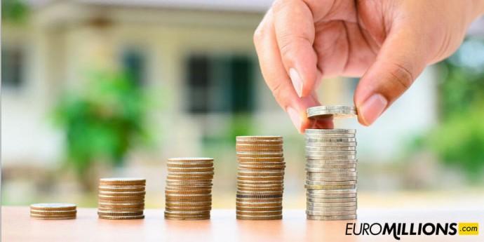 Шансы выиграть в лотерею: ожидание и реальность