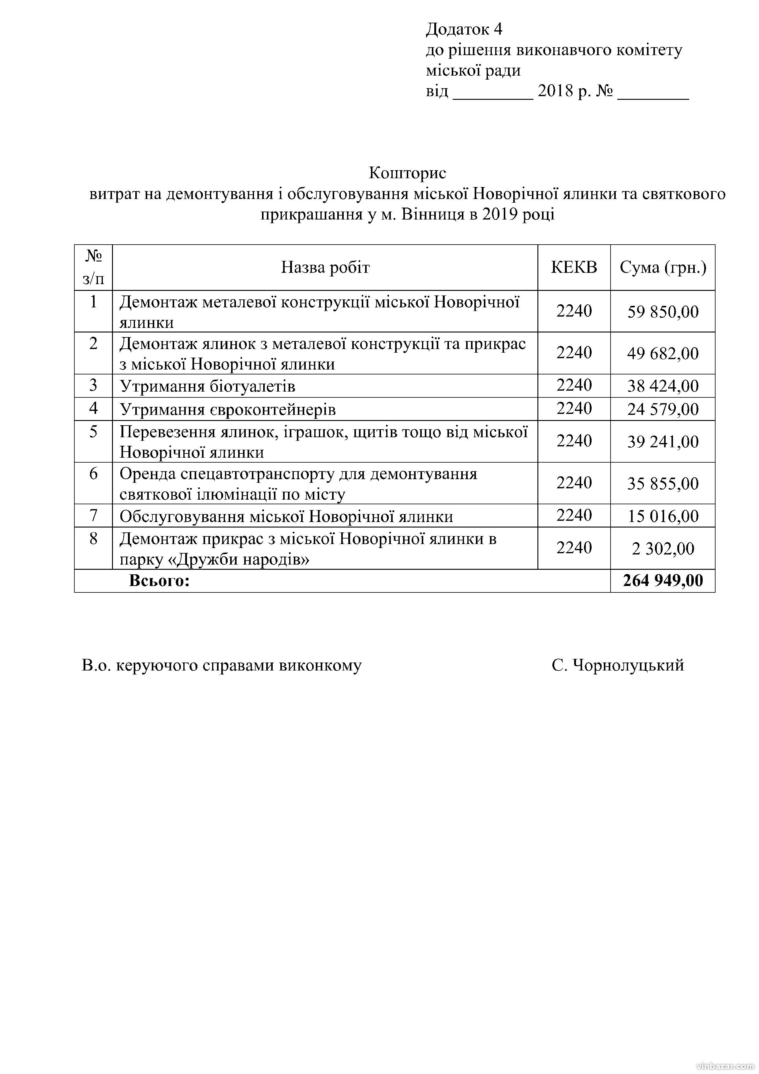 Новорічна ялинка у Вінниці коштуватиме місту 1,46 мільйона гривень