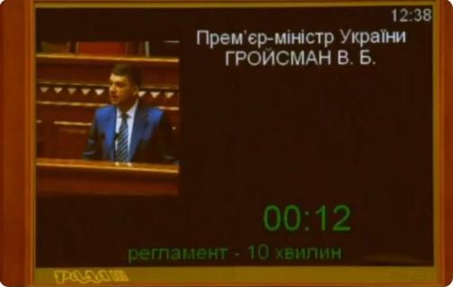 Верховна Рада не підтримала відставку Гройсмана (Фото+Відео)