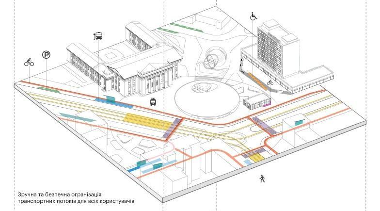 Під час реконструкції суттєво озеленять площу Перемоги. Архітектори розкрили задум (Фото)