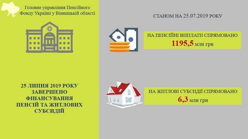 На Вінниччині завершено фінансування виплати пенсій у липні