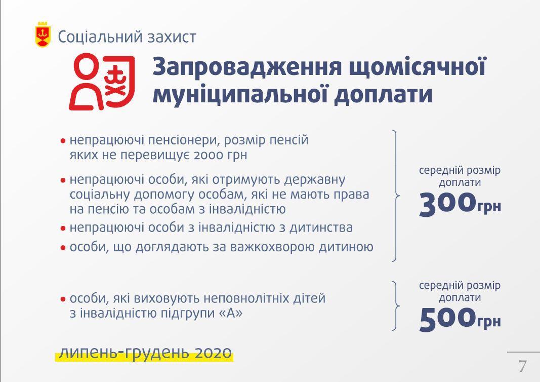 У Вінниці представили антикризову програму: малозабезпечені отримають доплати, підприємці - пільги (Фото)